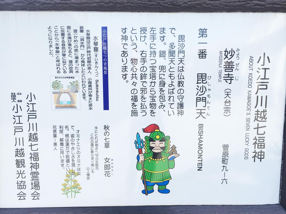 妙善寺 小江戸川越観光協会による、七福神の説明